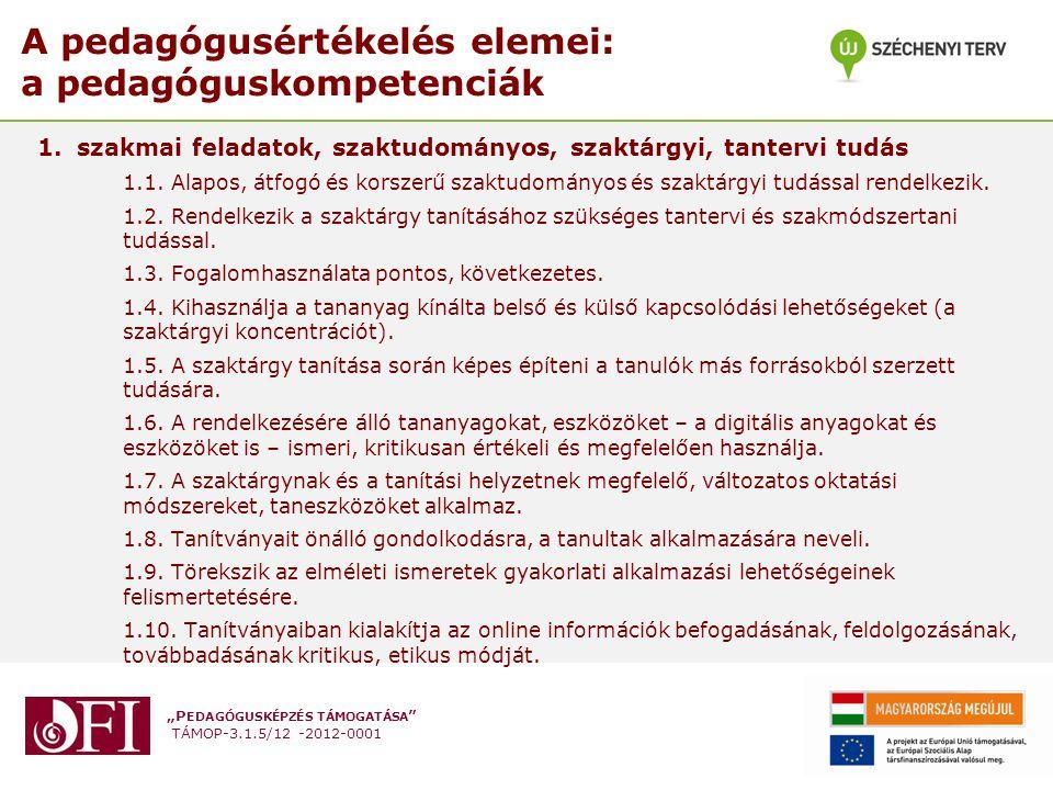 """""""P EDAGÓGUSKÉPZÉS TÁMOGATÁSA """" TÁMOP-3.1.5/12 -2012-0001 A pedagógusértékelés elemei: a pedagóguskompetenciák 1.szakmai feladatok, szaktudományos, sza"""