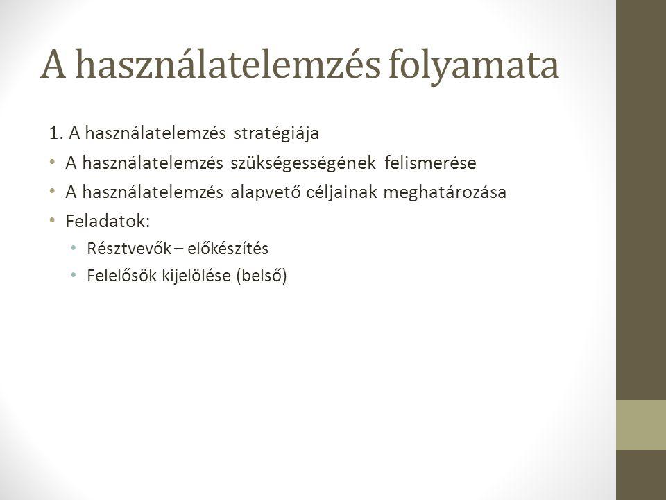 A használatelemzés folyamata 1. A használatelemzés stratégiája A használatelemzés szükségességének felismerése A használatelemzés alapvető céljainak m