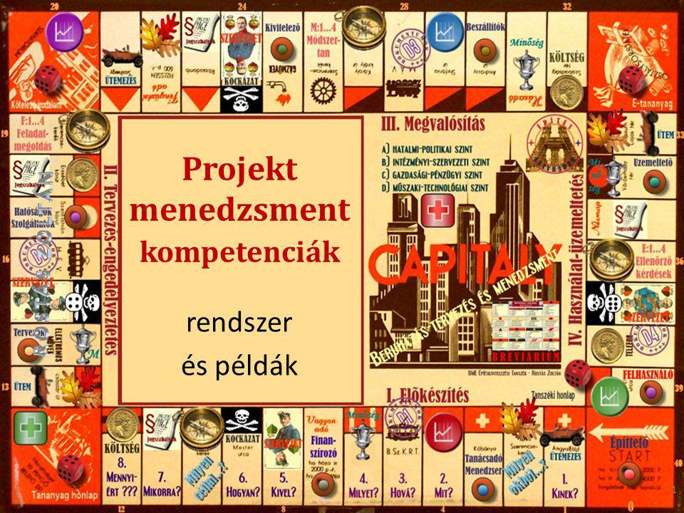 Projekt menedzsment kompetenciák rendszer és példák 1