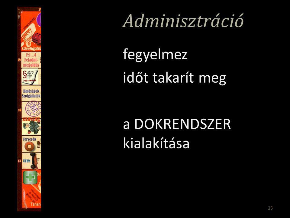 25 Adminisztráció fegyelmez időt takarít meg a DOKRENDSZER kialakítása