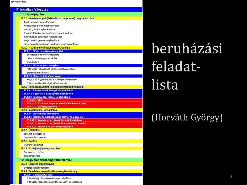 8 beruházási feladat- lista (Horváth György)