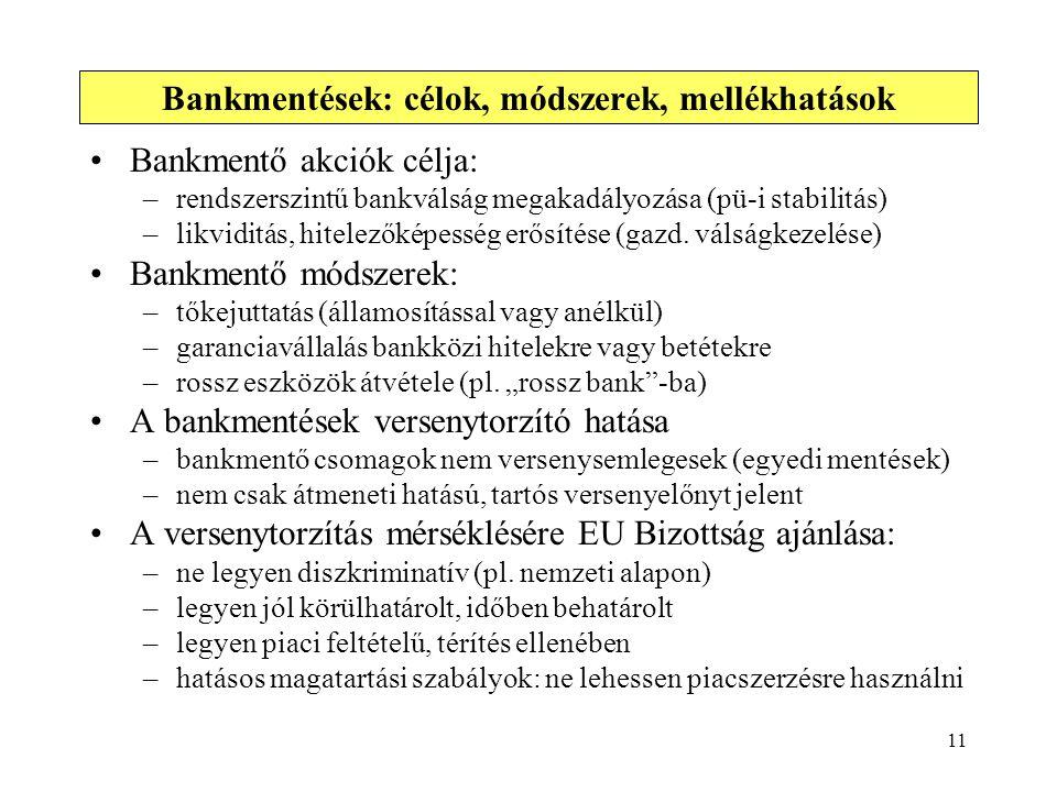 11 Bankmentések: célok, módszerek, mellékhatások Bankmentő akciók célja: –rendszerszintű bankválság megakadályozása (pü-i stabilitás) –likviditás, hit