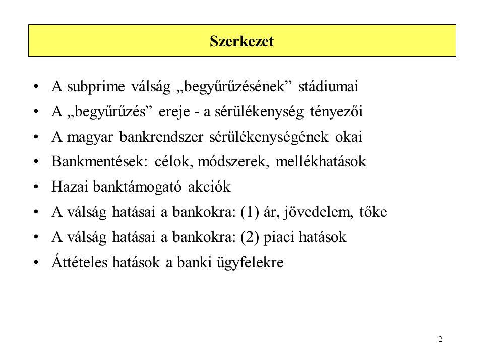 """3 A subprime válság """"begyűrűzésének stádiumai (1) A subprime-válság közvetlenül alig érintette a magyar bankrendszert –az elmaradottság előnye: a strukturált pénzügyi termékek (CDO - Collaterized Debt Obligaton ) hiánya –Citi, K&H: önerőből megoldották Közvetett hatások a Lehman Brothers csődje előtt: –kockázati felárak növekedése 2007 nyarától –likviditás csökkenése: ld."""