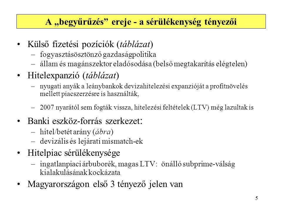 """5 A """"begyűrűzés"""" ereje - a sérülékenység tényezői Külső fizetési pozíciók (táblázat) –fogyasztásösztönző gazdaságpolitika –állam és magánszektor eladó"""