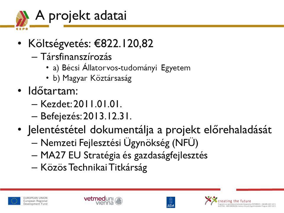 A projekt adatai Költségvetés: €822.120,82 – Társfinanszírozás a) Bécsi Állatorvos-tudományi Egyetem b) Magyar Köztársaság Időtartam: – Kezdet: 2011.0
