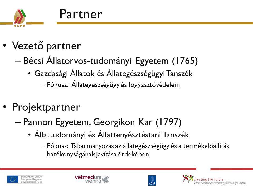 Partner Vezető partner – Bécsi Állatorvos-tudományi Egyetem (1765) Gazdasági Állatok és Állategészségügyi Tanszék – Fókusz: Állategészségügy és fogyas