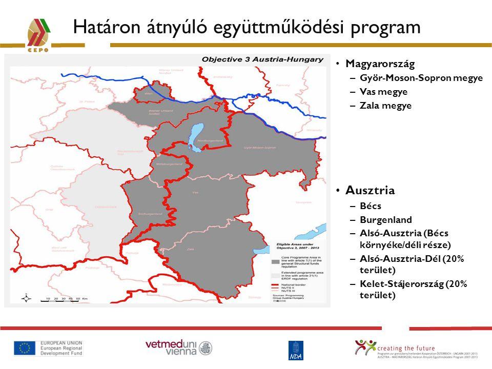 Határon átnyúló együttműködési program Magyarország – Györ-Moson-Sopron megye – Vas megye – Zala megye Ausztria – Bécs – Burgenland – Alsó-Ausztria (B