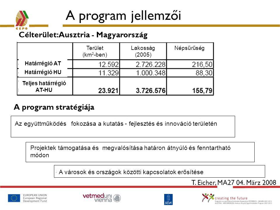 A program jellemzői A program stratégiája Célterület: Ausztria - Magyarország T. Eicher, MA27 04. März 2008 Terület (km 2 -ben) Lakosság (2005) Népsűr