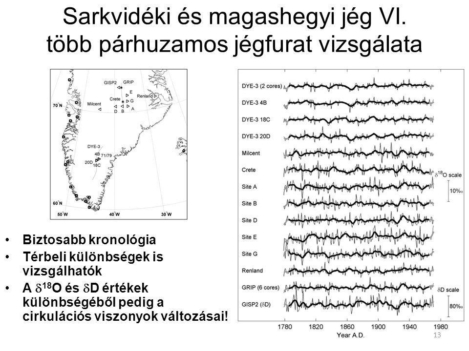 Sarkvidéki és magashegyi jég VI. több párhuzamos jégfurat vizsgálata Biztosabb kronológia Térbeli különbségek is vizsgálhatók A  18 O és  D értékek