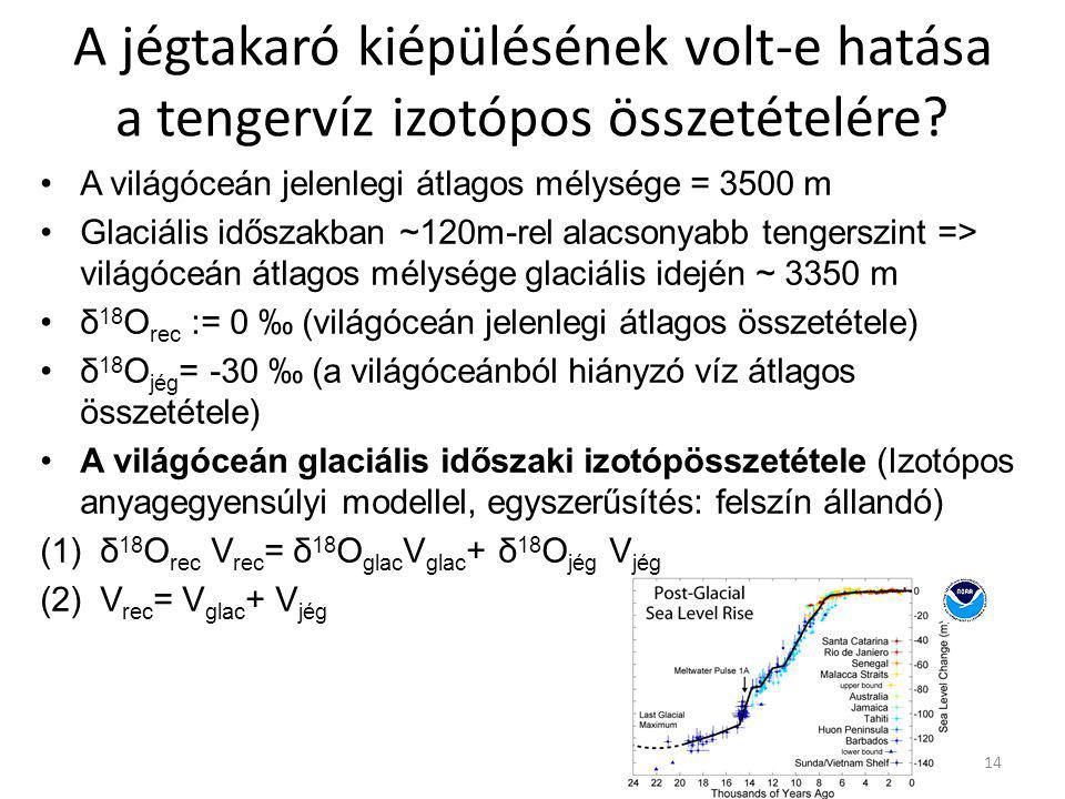 A jégtakaró kiépülésének volt-e hatása a tengervíz izotópos összetételére? A világóceán jelenlegi átlagos mélysége = 3500 m Glaciális időszakban ~120m