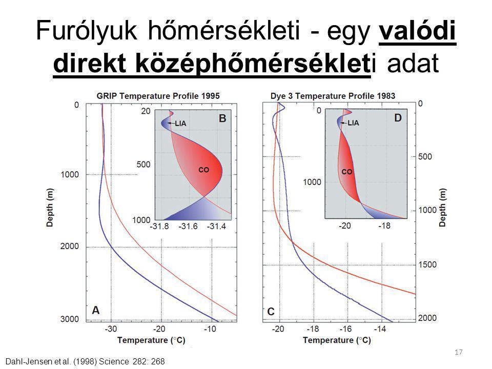Furólyuk hőmérsékleti - egy valódi direkt középhőmérsékleti adat 17 Dahl-Jensen et al. (1998) Science 282: 268