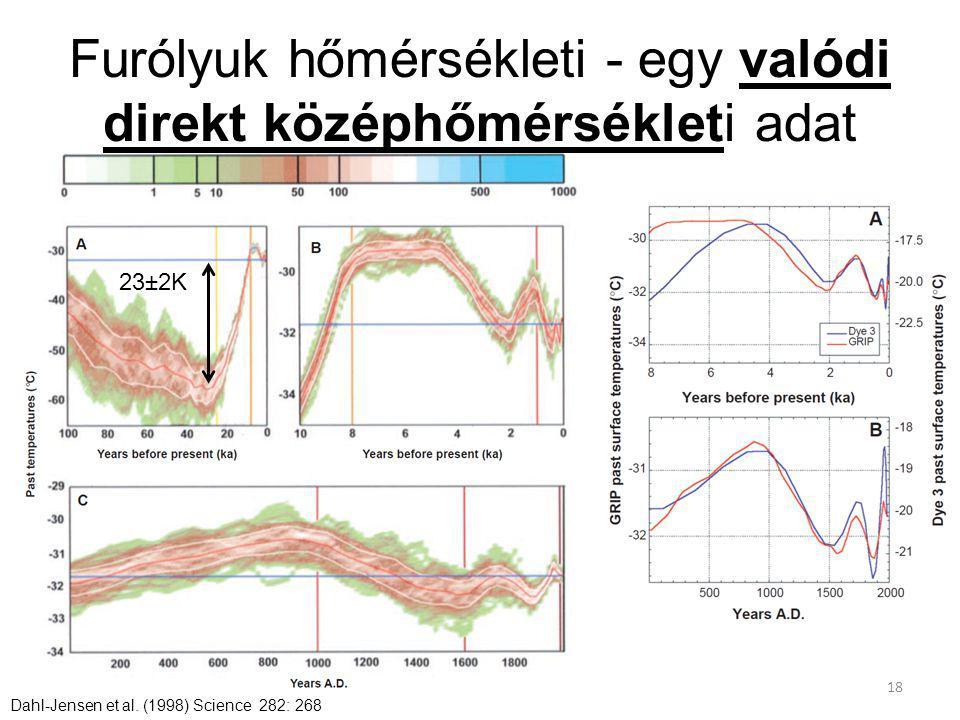18 Dahl-Jensen et al. (1998) Science 282: 268 23±2K Furólyuk hőmérsékleti - egy valódi direkt középhőmérsékleti adat