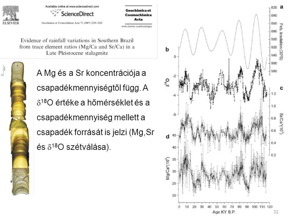 A Mg és a Sr koncentrációja a csapadékmennyiségtől függ. A  18 O értéke a hőmérséklet és a csapadékmennyiség mellett a csapadék forrását is jelzi (Mg