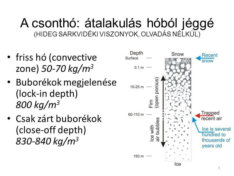 A csonthó: átalakulás hóból jéggé (HIDEG SARKVIDÉKI VISZONYOK, OLVADÁS NÉLKÜL) friss hó (convective zone) 50-70 kg/m 3 Buborékok megjelenése (lock-in