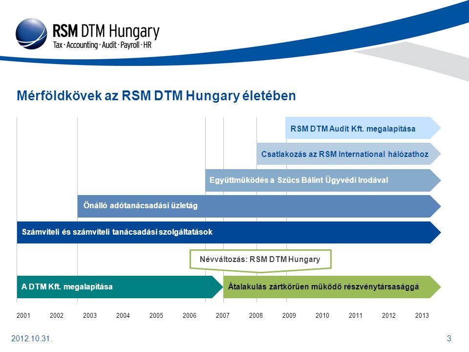 2012.10.31.3 Mérföldkövek az RSM DTM Hungary életében 2001200220032004200520062007200820092010201120122013 A DTM Kft.