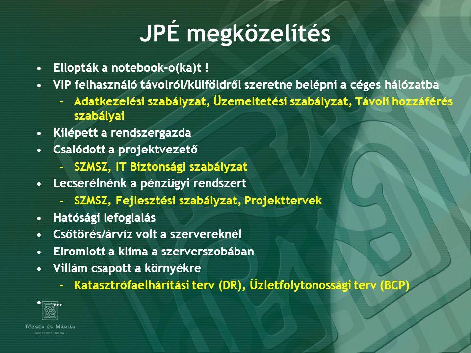 JPÉ megközelítés Ellopták a notebook-o(ka)t ! VIP felhasználó távolról/külföldről szeretne belépni a céges hálózatba –Adatkezelési szabályzat, Üzemelt