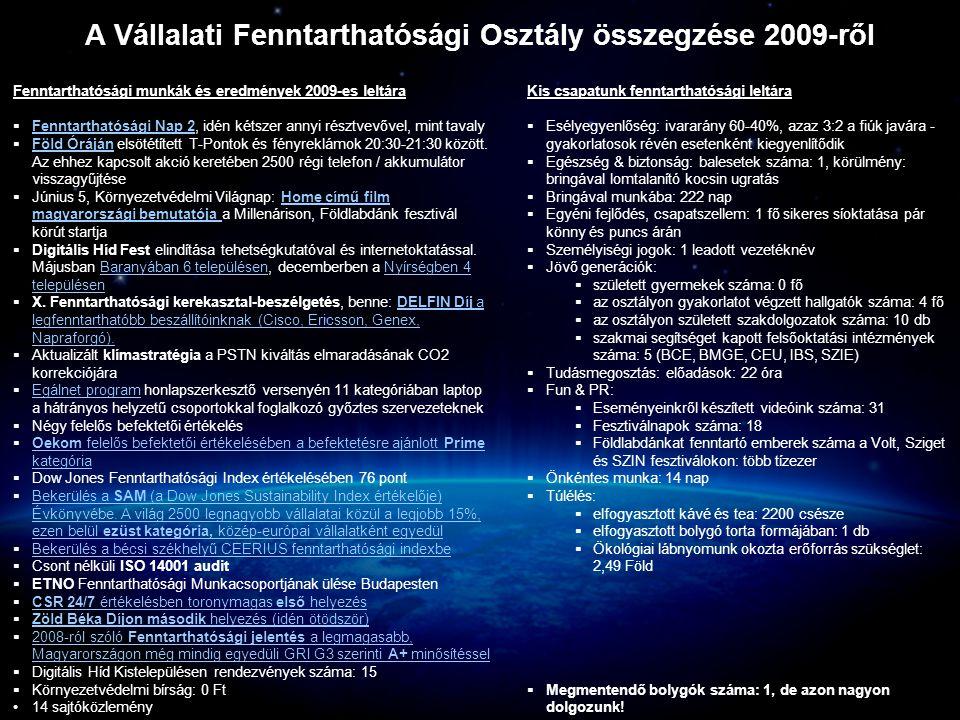 A Vállalati Fenntarthatósági Osztály összegzése 2009-ről Fenntarthatósági munkák és eredmények 2009-es leltára  Fenntarthatósági Nap 2, idén kétszer