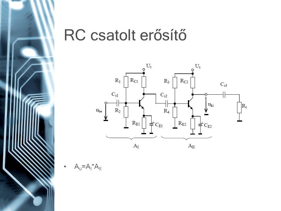 RC csatolt erősítő A u =A I *A II
