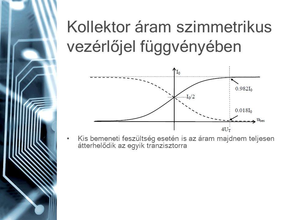 Kollektor áram szimmetrikus vezérlőjel függvényében Kis bemeneti feszültség esetén is az áram majdnem teljesen átterhelődik az egyik tranzisztorra