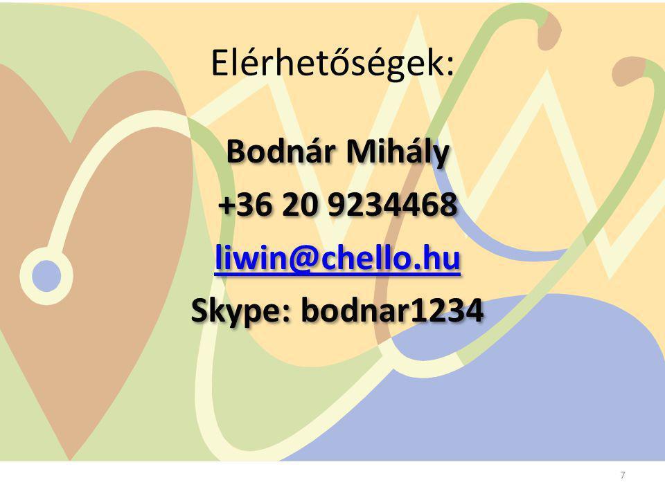 Elérhetőségek: Bodnár Mihály +36 20 9234468 liwin@chello.hu Skype: bodnar1234 Bodnár Mihály +36 20 9234468 liwin@chello.hu Skype: bodnar1234 7