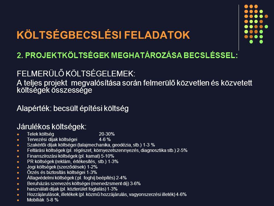 KÖLTSÉGBECSLÉSI FELADATOK 2.