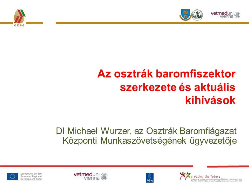 Az osztrák baromfiszektor szerkezete és aktuális kihívások DI Michael Wurzer, az Osztrák Baromfiágazat Központi Munkaszövetségének ügyvezetője
