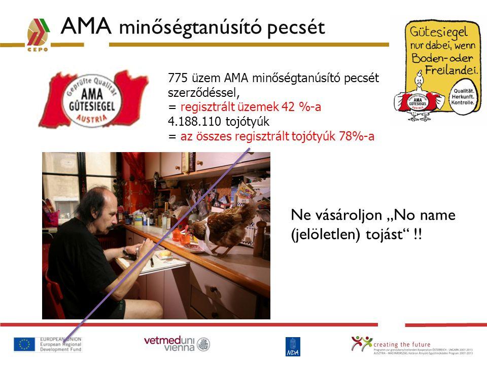 AMA minőségtanúsító pecsét 775 üzem AMA minőségtanúsító pecsét szerződéssel, = regisztrált üzemek 42 %-a 4.188.110 tojótyúk = az összes regisztrált to