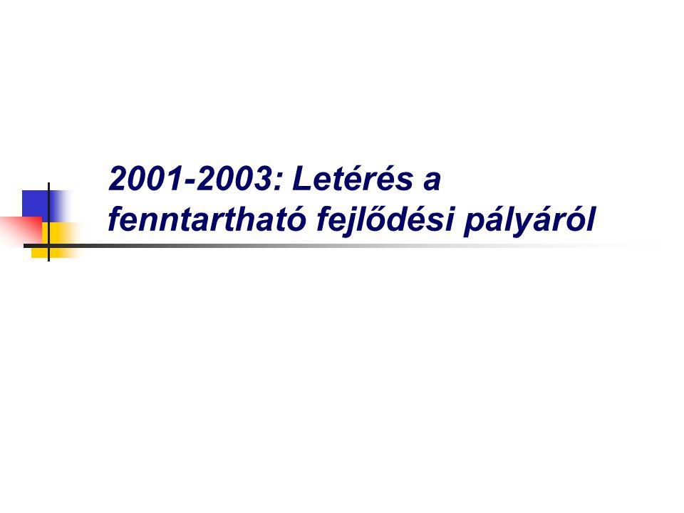 2001-2003: Letérés a fenntartható fejlődési pályáról