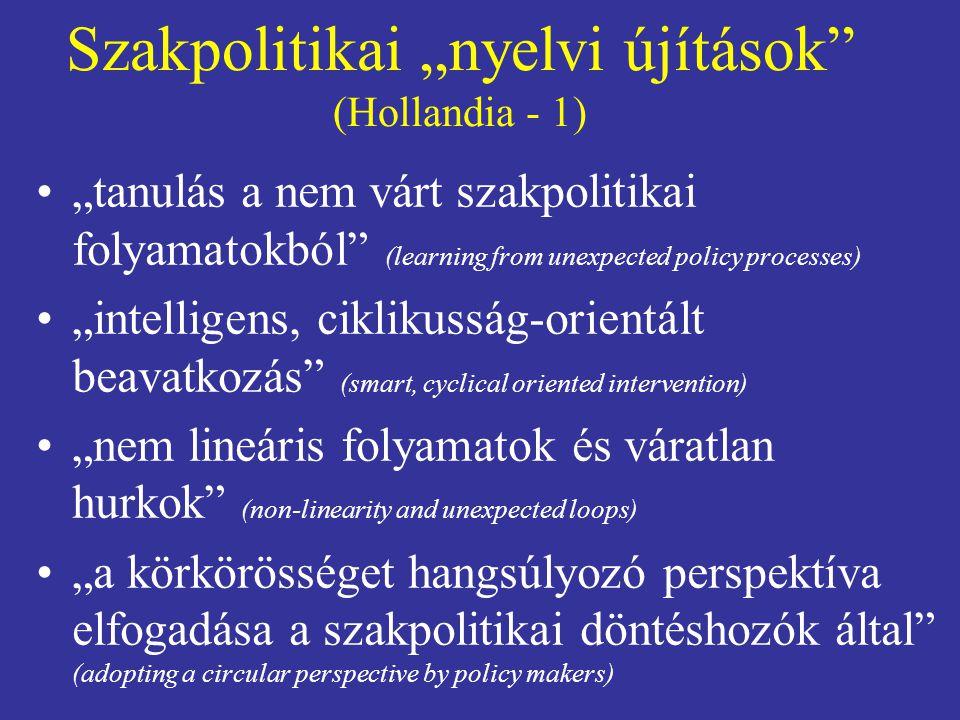 """Szakpolitikai """"nyelvi újítások (Hollandia - 1) """"tanulás a nem várt szakpolitikai folyamatokból (learning from unexpected policy processes) """"intelligens, ciklikusság-orientált beavatkozás (smart, cyclical oriented intervention) """"nem lineáris folyamatok és váratlan hurkok (non-linearity and unexpected loops) """"a körkörösséget hangsúlyozó perspektíva elfogadása a szakpolitikai döntéshozók által (adopting a circular perspective by policy makers)"""
