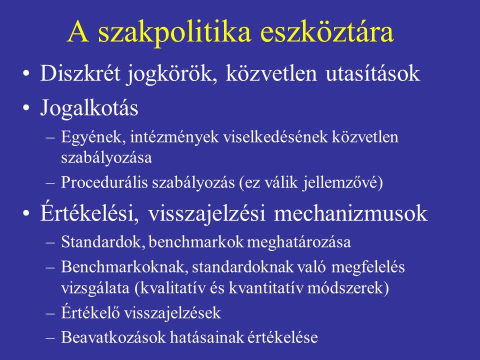 A szakpolitika eszköztára Diszkrét jogkörök, közvetlen utasítások Jogalkotás –Egyének, intézmények viselkedésének közvetlen szabályozása –Procedurális