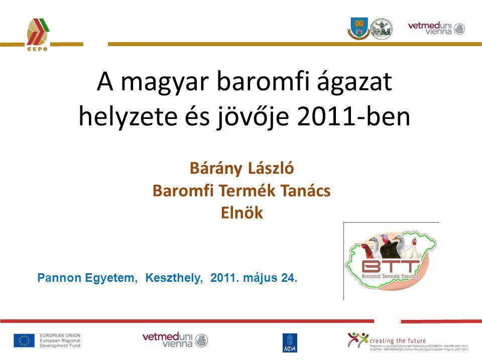 A magyar baromfi ágazat helyzete és jövője 2011-ben Bárány László Baromfi Termék Tanács Elnök Pannon Egyetem, Keszthely, 2011.