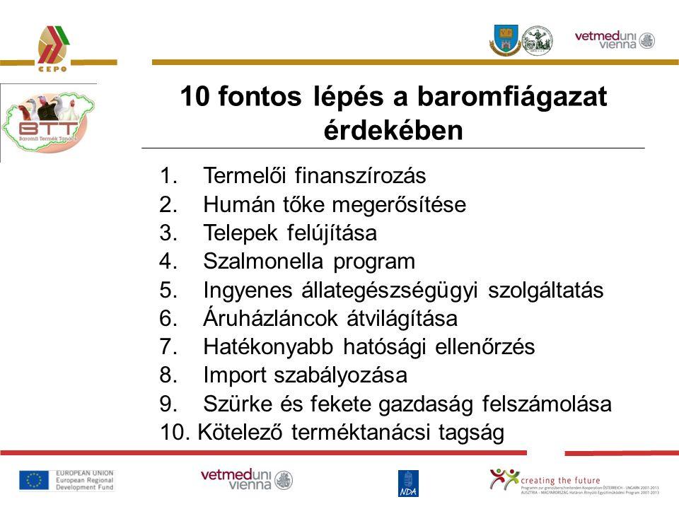 10 fontos lépés a baromfiágazat érdekében 1.Termelői finanszírozás 2.