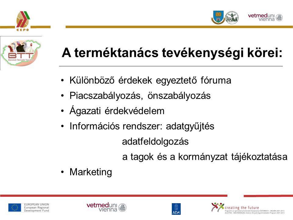 A terméktanács tevékenységi körei: Különböző érdekek egyeztető fóruma Piacszabályozás, önszabályozás Ágazati érdekvédelem Információs rendszer: adatgyűjtés adatfeldolgozás a tagok és a kormányzat tájékoztatása Marketing