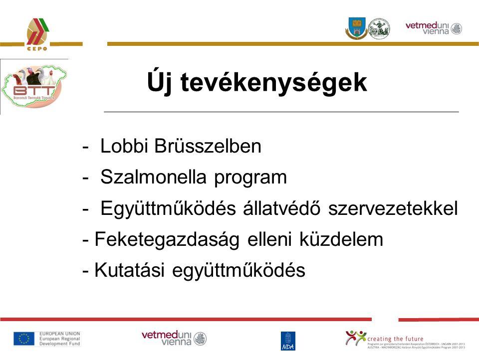 Új tevékenységek - Lobbi Brüsszelben - Szalmonella program - Együttműködés állatvédő szervezetekkel - Feketegazdaság elleni küzdelem - Kutatási együttműködés
