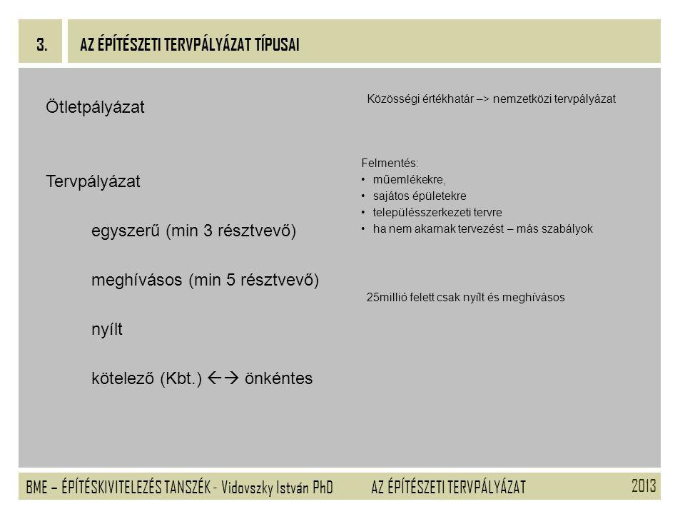 2013 BME – ÉPÍTÉSKIVITELEZÉS TANSZÉK - Vidovszky István PhD 3. AZ ÉPÍTÉSZETI TERVPÁLYÁZAT Ötletpályázat Tervpályázat egyszerű (min 3 résztvevő) meghív