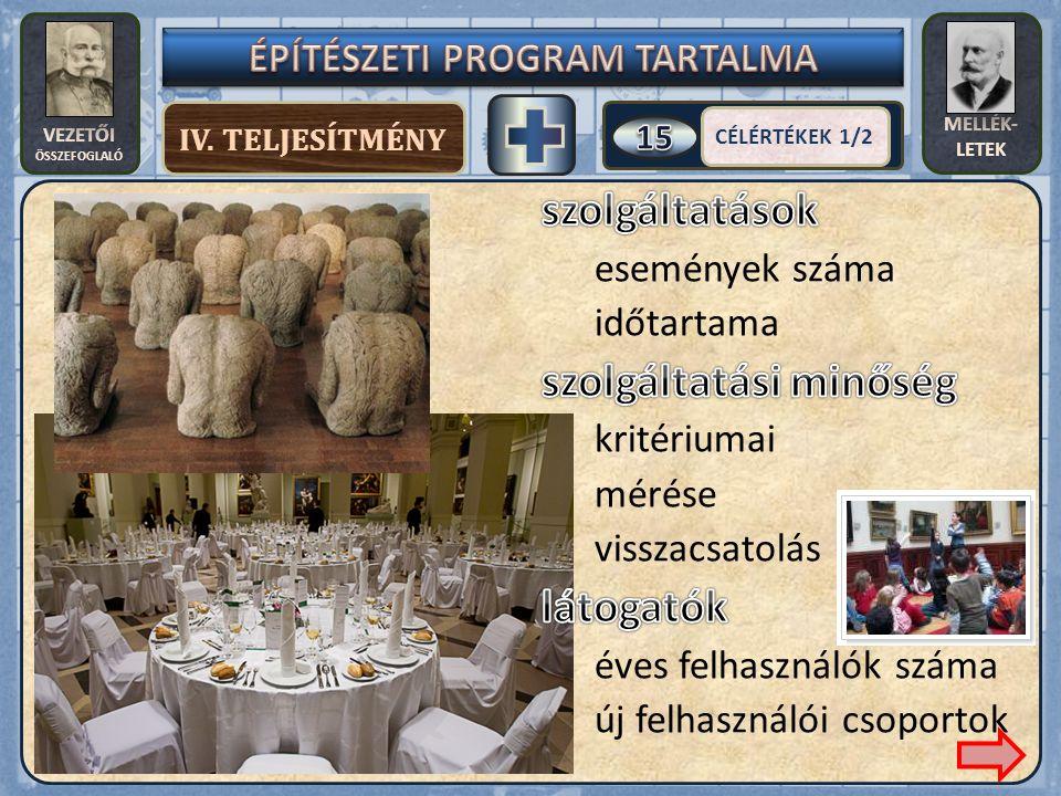 VEZETŐI ÖSSZEFOGLALÓ MELLÉK- LETEK IV. TELJESÍTMÉNY CÉLÉRTÉKEK 1/2