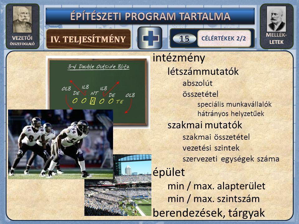 VEZETŐI ÖSSZEFOGLALÓ MELLÉK- LETEK IV.