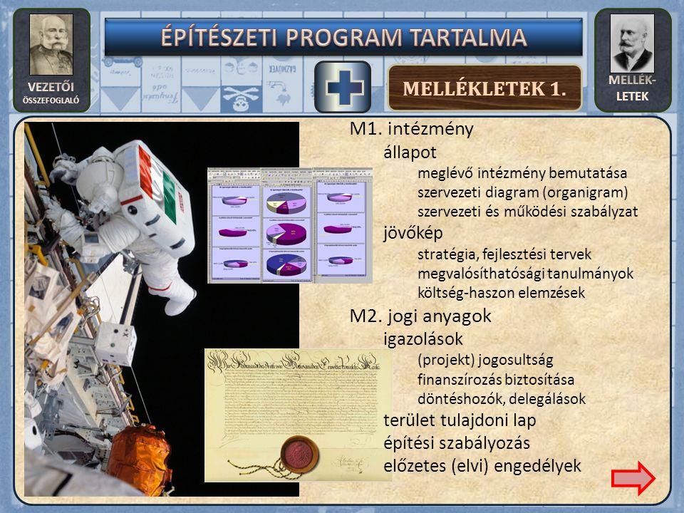 VEZETŐI ÖSSZEFOGLALÓ MELLÉK- LETEK MELLÉKLETEK 1. M1.