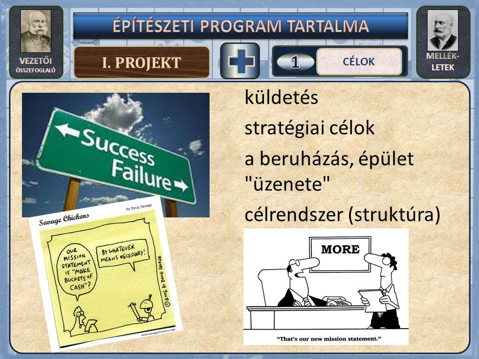 VEZETŐI ÖSSZEFOGLALÓ MELLÉK- LETEK I.