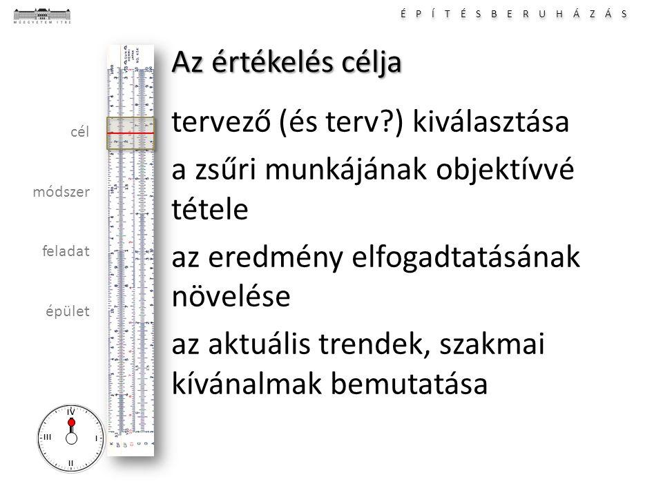 É P Í T É S B E R U H Á Z Á S I II III IV cél módszer feladat épület Az értékelés célja tervező (és terv?) kiválasztása a zsűri munkájának objektívvé