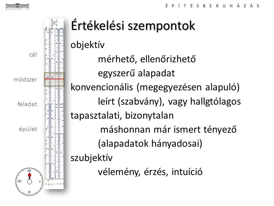 É P Í T É S B E R U H Á Z Á S I II III IV cél módszer feladat épület Értékelési szempontok objektív alapterület, magasság, stb.