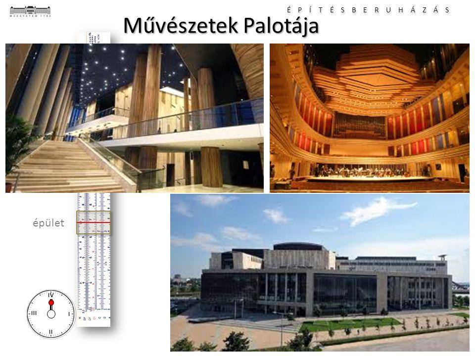 É P Í T É S B E R U H Á Z Á S I II III IV cél módszer feladat épület Művészetek Palotája