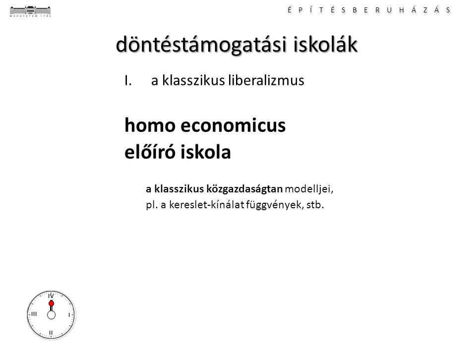 É P Í T É S B E R U H Á Z Á S I II III IV döntéstámogatási iskolák I.a klasszikus liberalizmus homo economicus előíró iskola a klasszikus közgazdaságtan modelljei, pl.