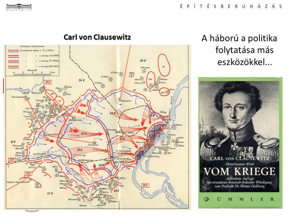 É P Í T É S B E R U H Á Z Á S I II III IV Carl von Clausewitz A háború a politika folytatása más eszközökkel...