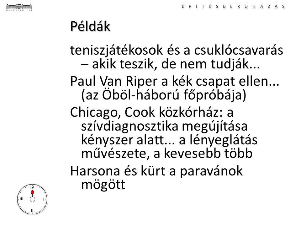É P Í T É S B E R U H Á Z Á S I II III IVPéldák teniszjátékosok és a csuklócsavarás – akik teszik, de nem tudják... Paul Van Riper a kék csapat ellen.