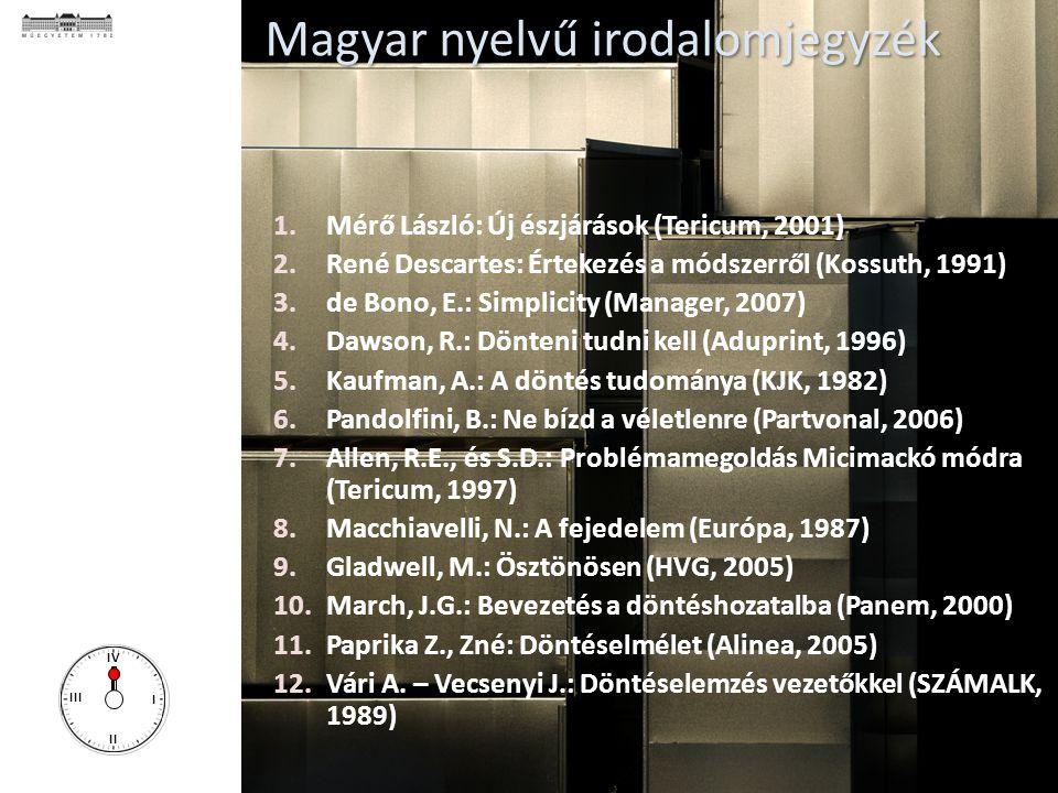 É P Í T É S B E R U H Á Z Á S I II III IV 1.Mérő László: Új észjárások (Tericum, 2001) 2.René Descartes: Értekezés a módszerről (Kossuth, 1991) 3.de Bono, E.: Simplicity (Manager, 2007) 4.Dawson, R.: Dönteni tudni kell (Aduprint, 1996) 5.Kaufman, A.: A döntés tudománya (KJK, 1982) 6.Pandolfini, B.: Ne bízd a véletlenre (Partvonal, 2006) 7.Allen, R.E., és S.D.: Problémamegoldás Micimackó módra (Tericum, 1997) 8.Macchiavelli, N.: A fejedelem (Európa, 1987) 9.Gladwell, M.: Ösztönösen (HVG, 2005) 10.March, J.G.: Bevezetés a döntéshozatalba (Panem, 2000) 11.Paprika Z., Zné: Döntéselmélet (Alinea, 2005) 12.Vári A.