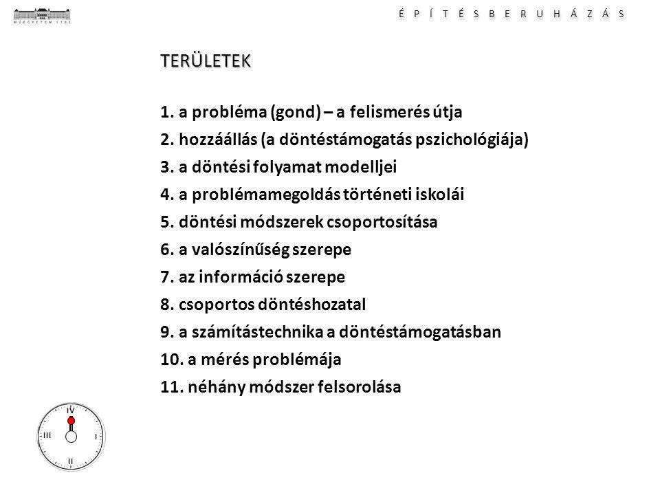 É P Í T É S B E R U H Á Z Á S I II III IVTERÜLETEK 1. a probléma (gond) – a felismerés útja 2. hozzáállás (a döntéstámogatás pszichológiája) 3. a dön