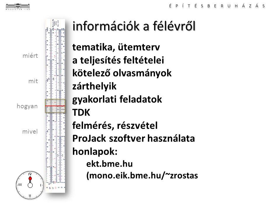 É P Í T É S B E R U H Á Z Á S I II III IV miért mit hogyan mivel információk a félévről tematika, ütemterv a teljesítés feltételei kötelező olvasmányo