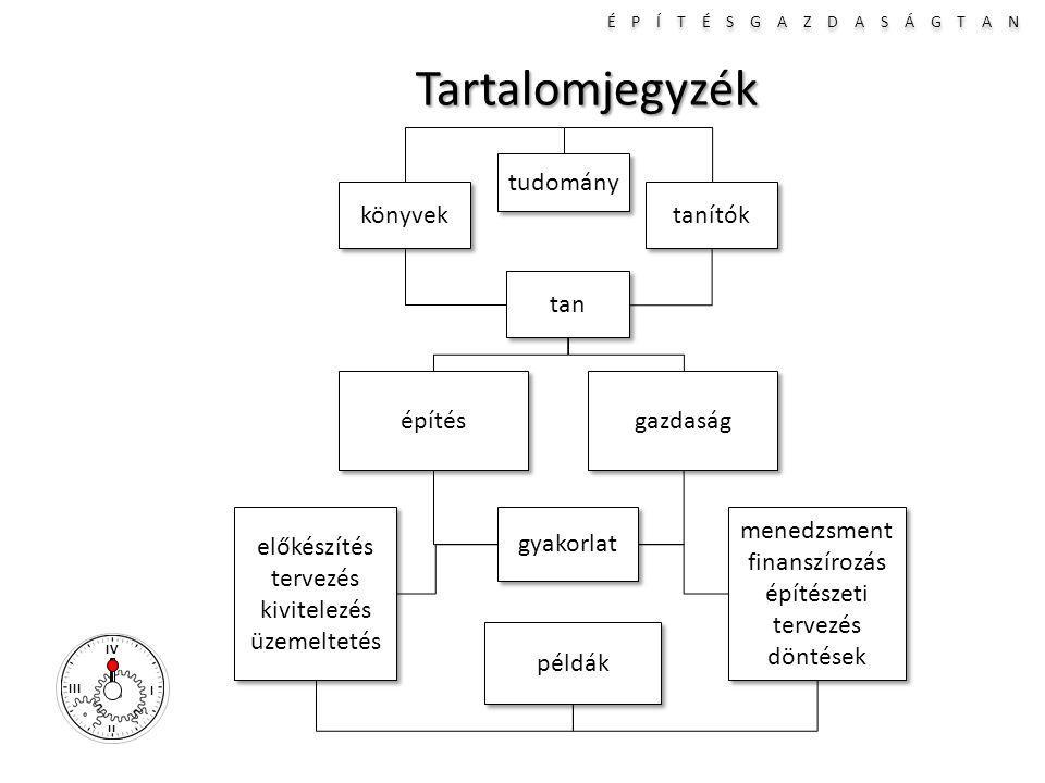 É P Í T É S G A Z D A S Á G T A N I II III IV A katedrális tanítók tanok tudomány gyakorlat példák össze- foglaló