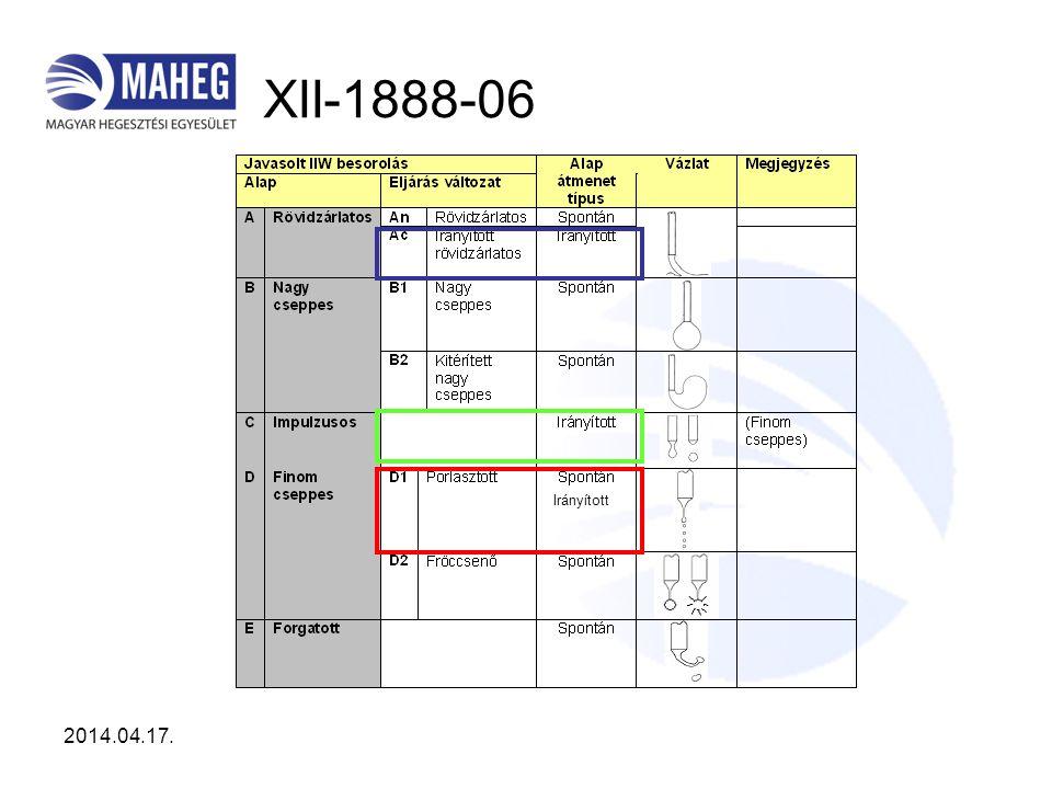 2014.04.17. XII-1888-06 Irányított